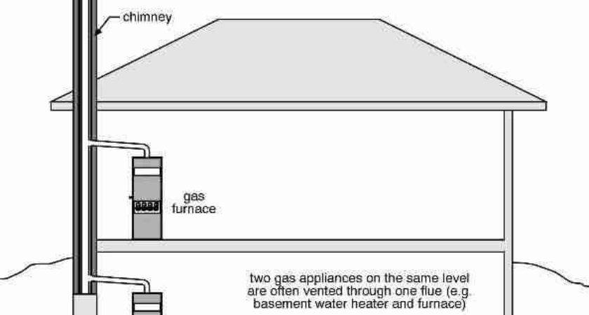 Acceptable Shared Chimney Flues Share Flue
