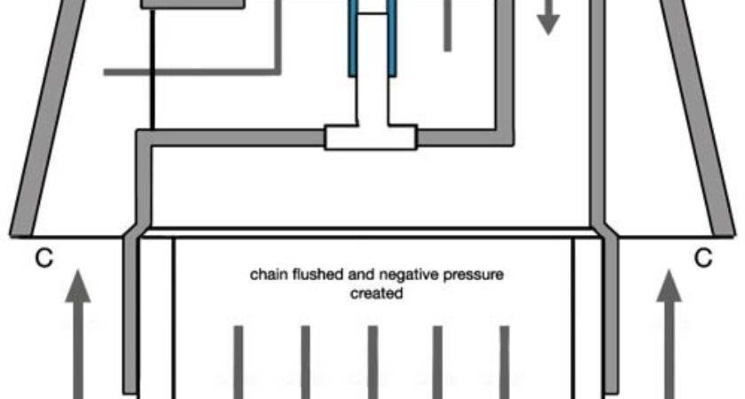 Air Admittance Valve Bottom Feed Water Heater Wiring