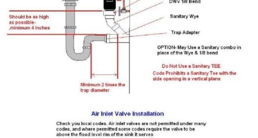 Air Inlet Valve Studor Vent Installation