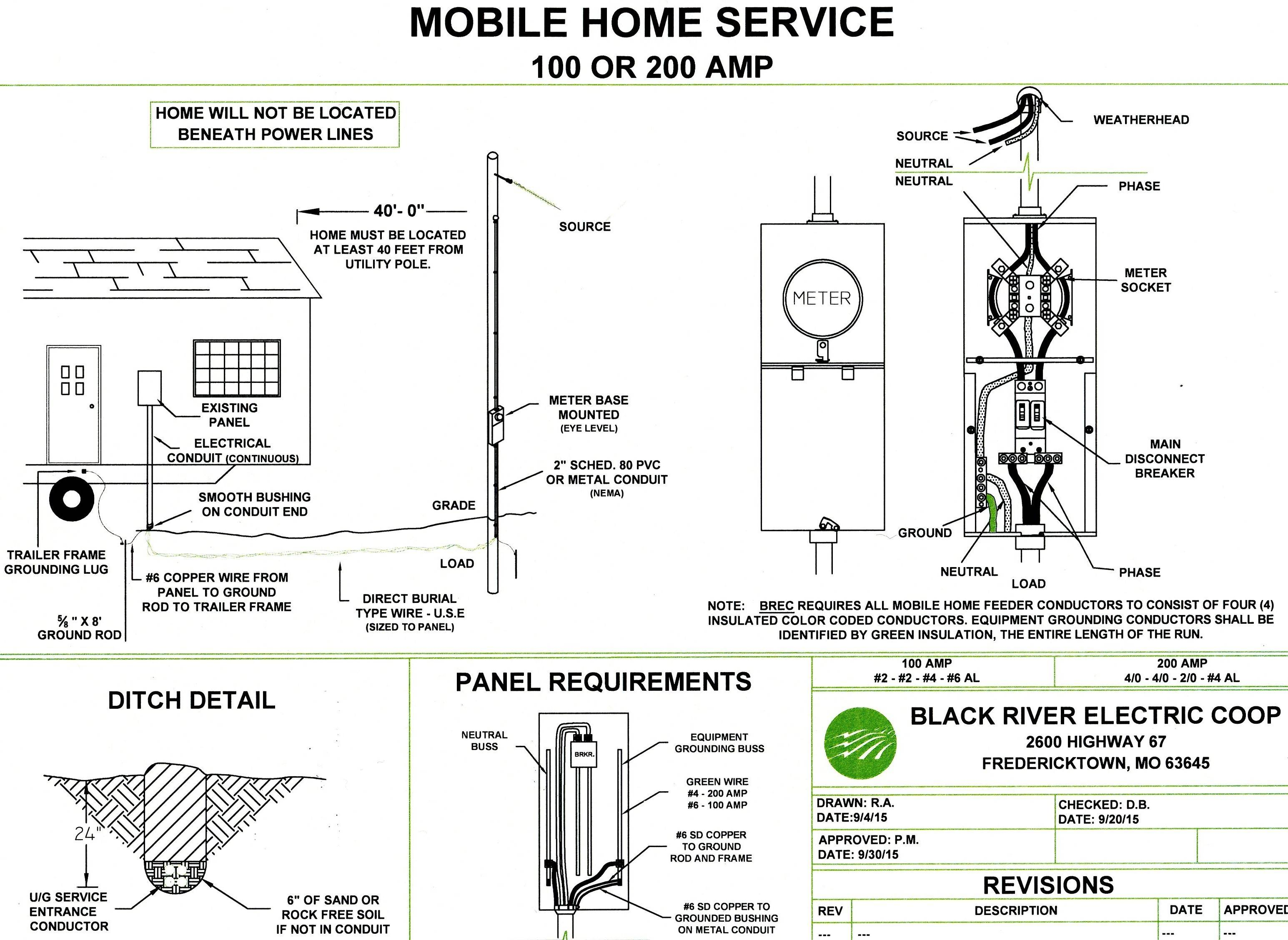 Amp Mobile Home Service Wire Wiring Diagram