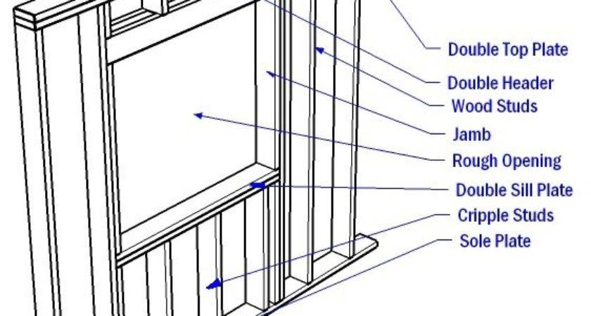 Architectionary Window Framing