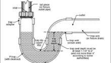 Bathtub Plumbing Installation Drain Diagrams