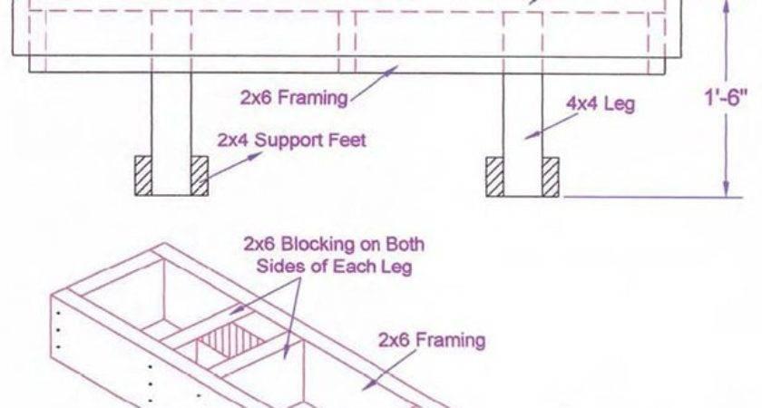 Benches Wood Deck Bench Plan Diy Plans