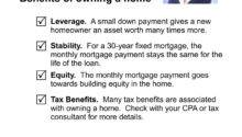 Benefits Owning Home Coco Tan Mba Broker