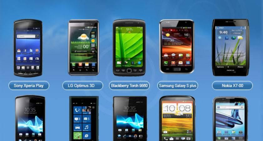 Best Mobile Phones Under
