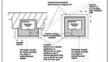 Building Regulations Stove Flue Installations