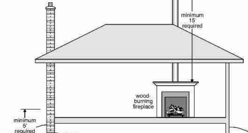 Chimney Height Rules Clearance Requirements