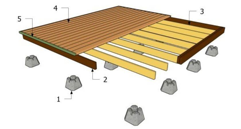 Deck Plans Garden Build