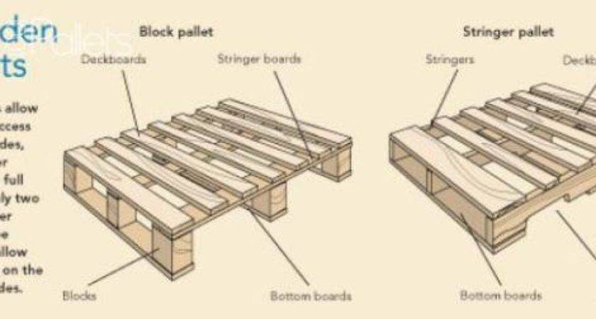 Diy Video Tutorial Dismantling Block Style Pallets Easily