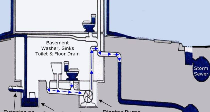 Does Plumbing Work Tiny House
