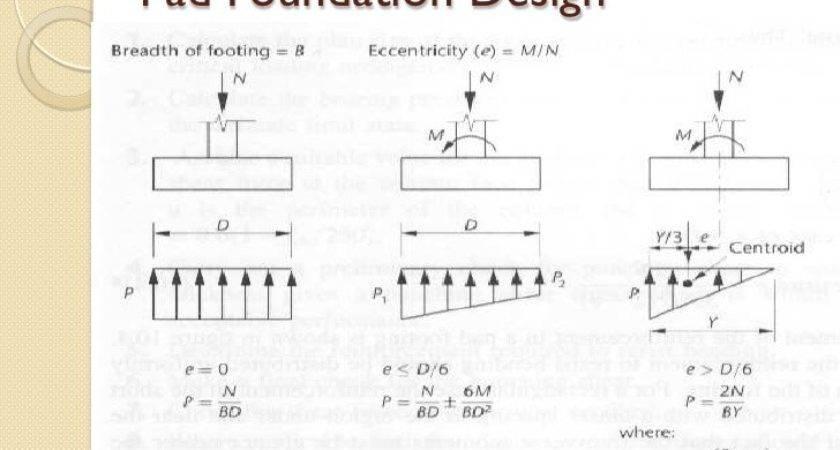 Foundation Design Part