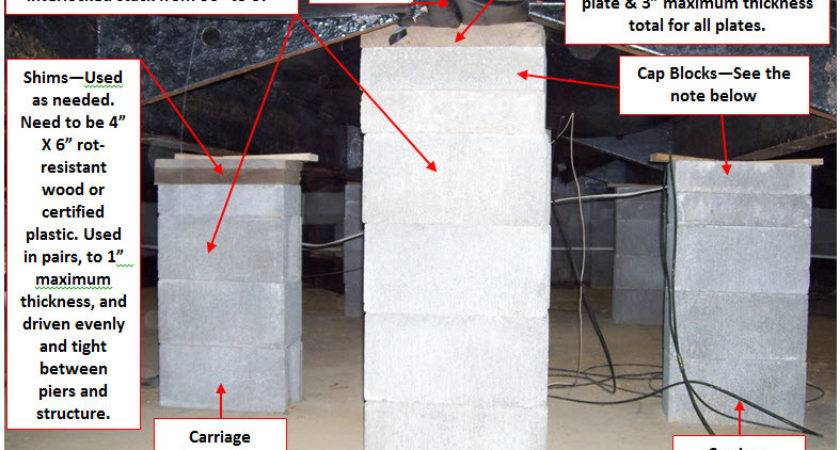 Foundations Criterium Cincinnati Engineers