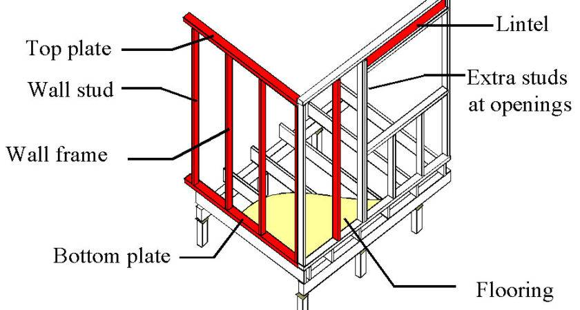 Frame Australian Building Inspection Services Brisbane