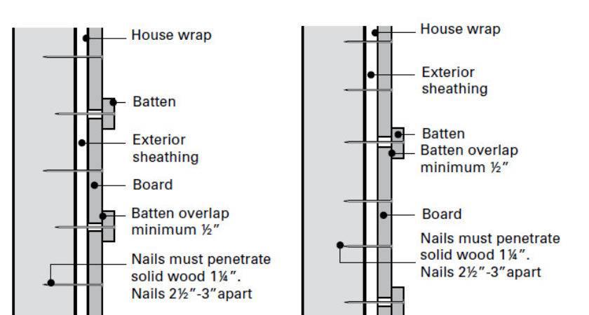 Installing Board Bat Siding Sound Cedar Lumber