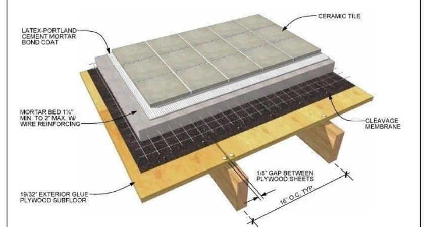 Kind Subfloor Tile Design Ideas