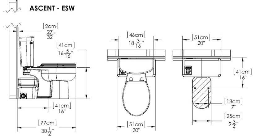 Macerating Toilets Upflush Sewage Systems Basements