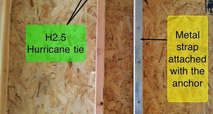 Mega Storage Sheds Options Hurricane Kits
