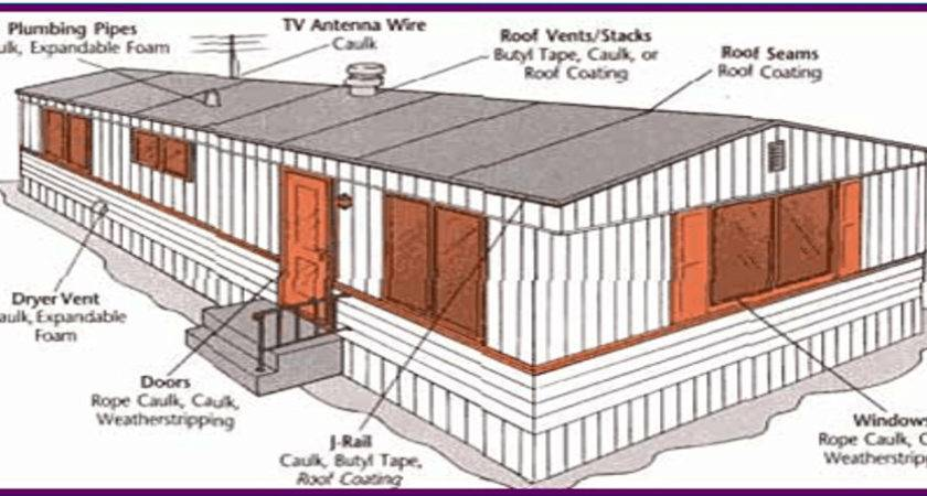 Mobile Home Parts Supply Warehouse