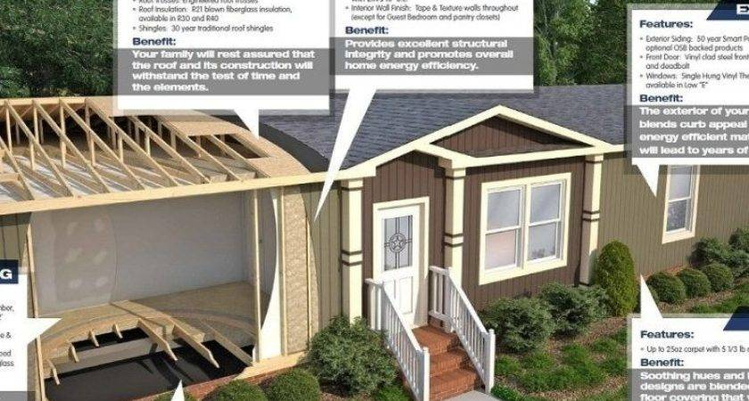 Mobile Homes Sale Houston Wide Selection Low Prices