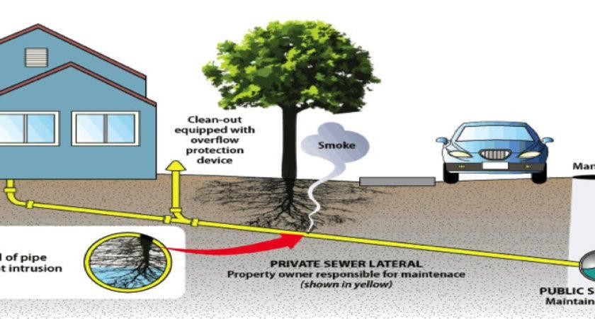 Municipal Sewer Water Service Programs