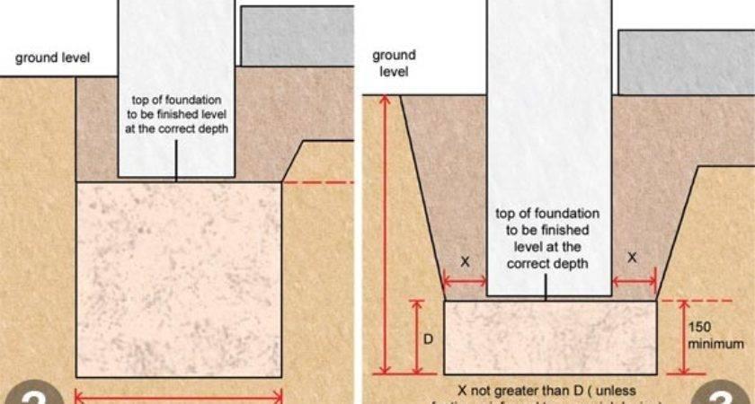 Pad Foundation Diagram Imgkid