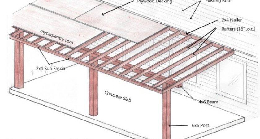 Patio Cover Plans Build Your Deck