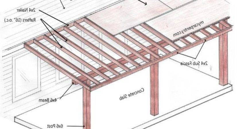 Patio Covers Plans Diy Design Ideas