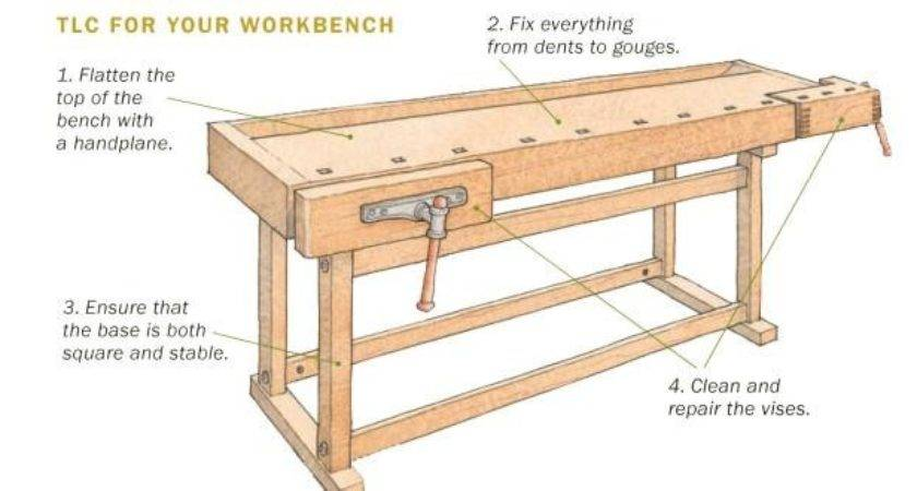 Pdf Woodwork Simple Woodworking Projects Beginners