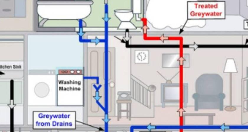 Plumbing System Sectio Aurea
