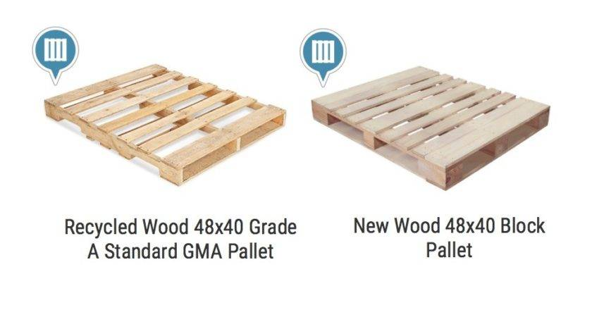 Repalletize Marketplace Buying Selling Pallets