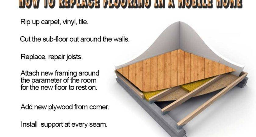 Replace Flooring Mobile Home Living