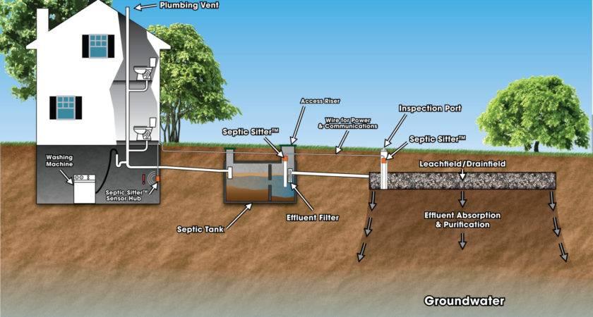 Replacing Your Broken Sewer Septic Tank Pumper
