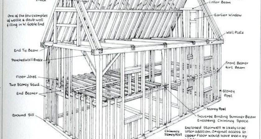 Residential Framing Diagrams Wiring Diagram