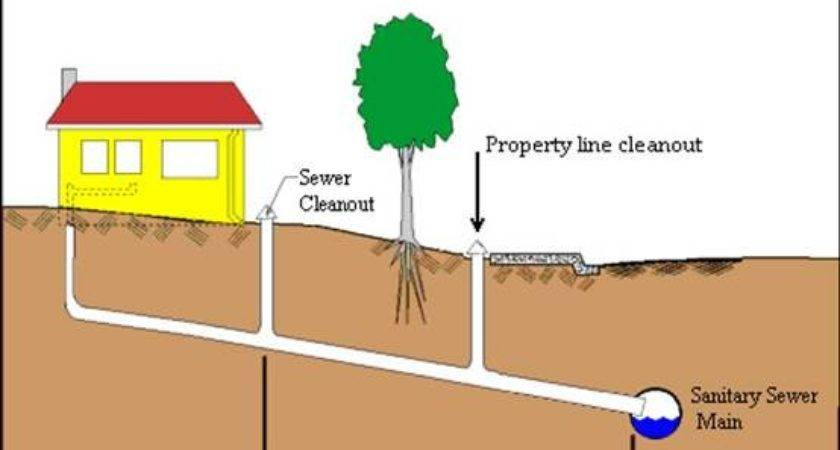 Residential Sewer Service Services