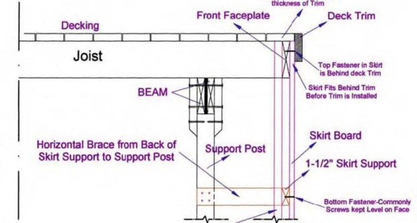 Skirts Skirt Installation Diy Deck Plans