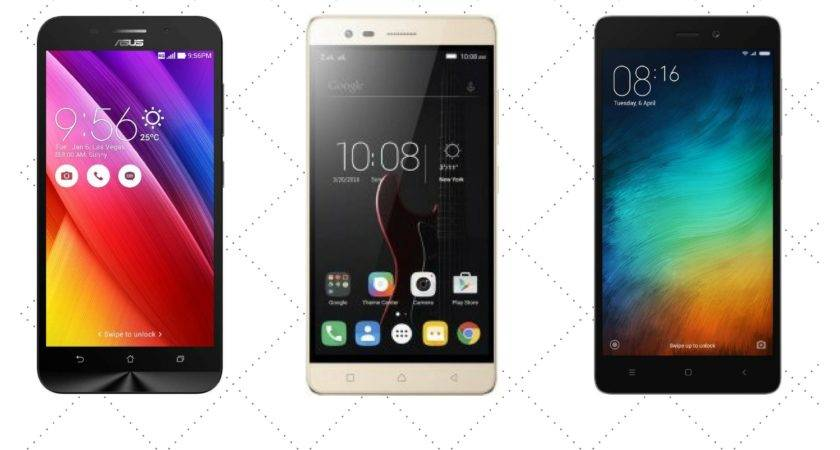 Top Best Mobile Phones Under India Review