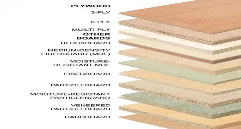 Types Plywood Bing