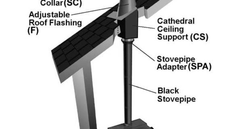 Wood Stove Chimney Parts Flag Staff