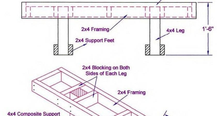 Wooden Deck Bench Plans