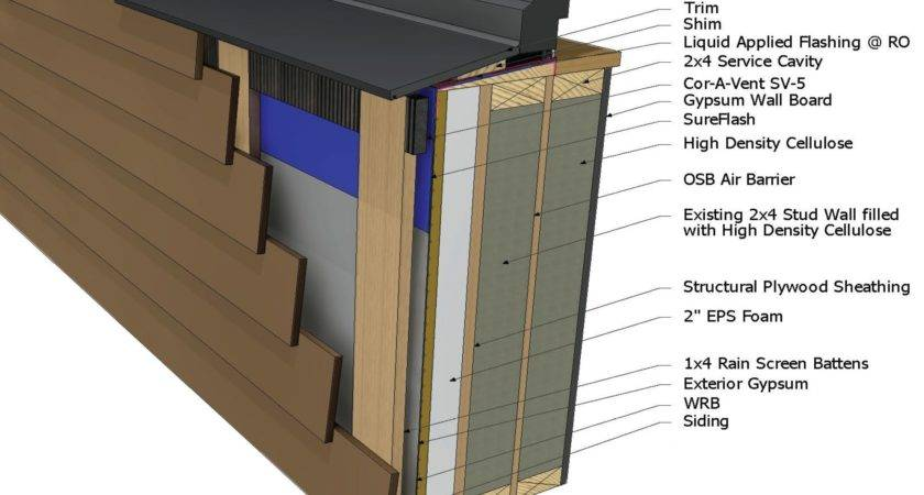 Years Walls Projects Passive House Lessons